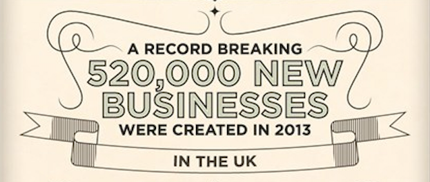 Why start a business in the UK?