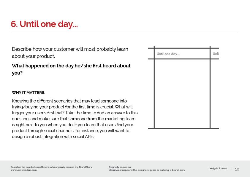 Brand Story presentation10