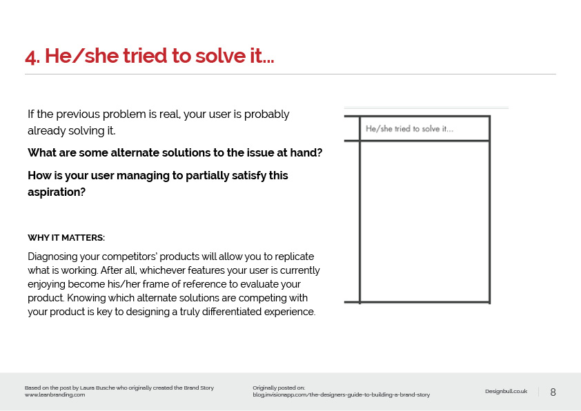 Brand Story presentation8